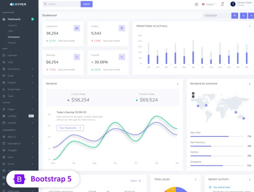 You are currently viewing Hyper 4.4 – Admin & Dashboard Template