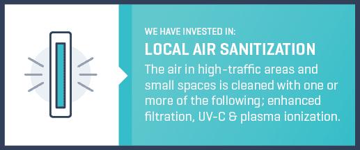 local air sanitization label