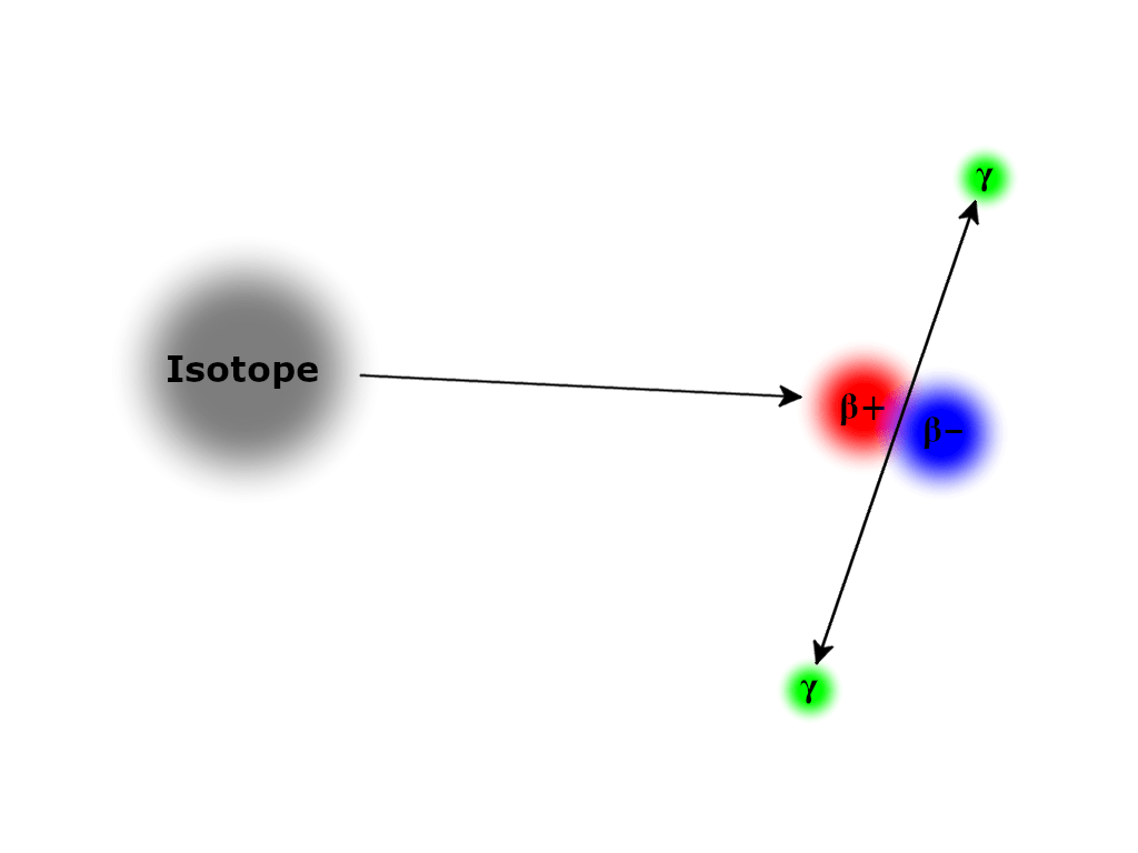Figure of positron emission