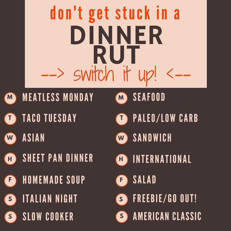 Use This Meal Planning Schedule to Get Out of Your Dinner Rut