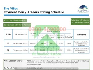 3.5 Marla Boutique villa apartment Payment plan