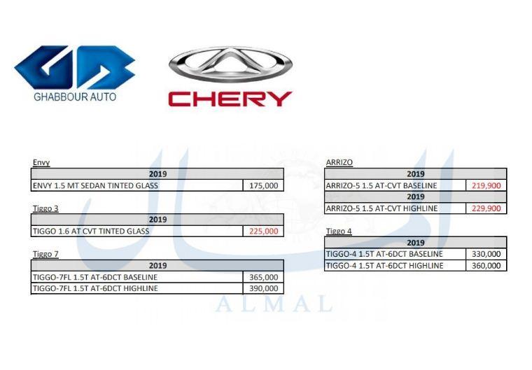 أسعار سيارات شيري خلال يوينو