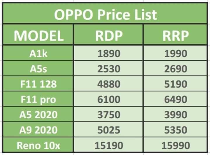 أسعار موبايلات أوبو