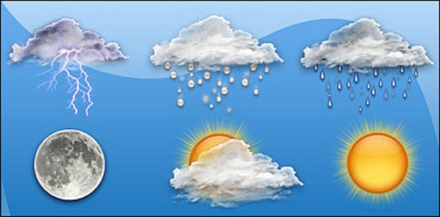 درجات الحرارة المتوقعة اليوم الخميس 27-2-2020 فى محافظات مصر - جريدة المال