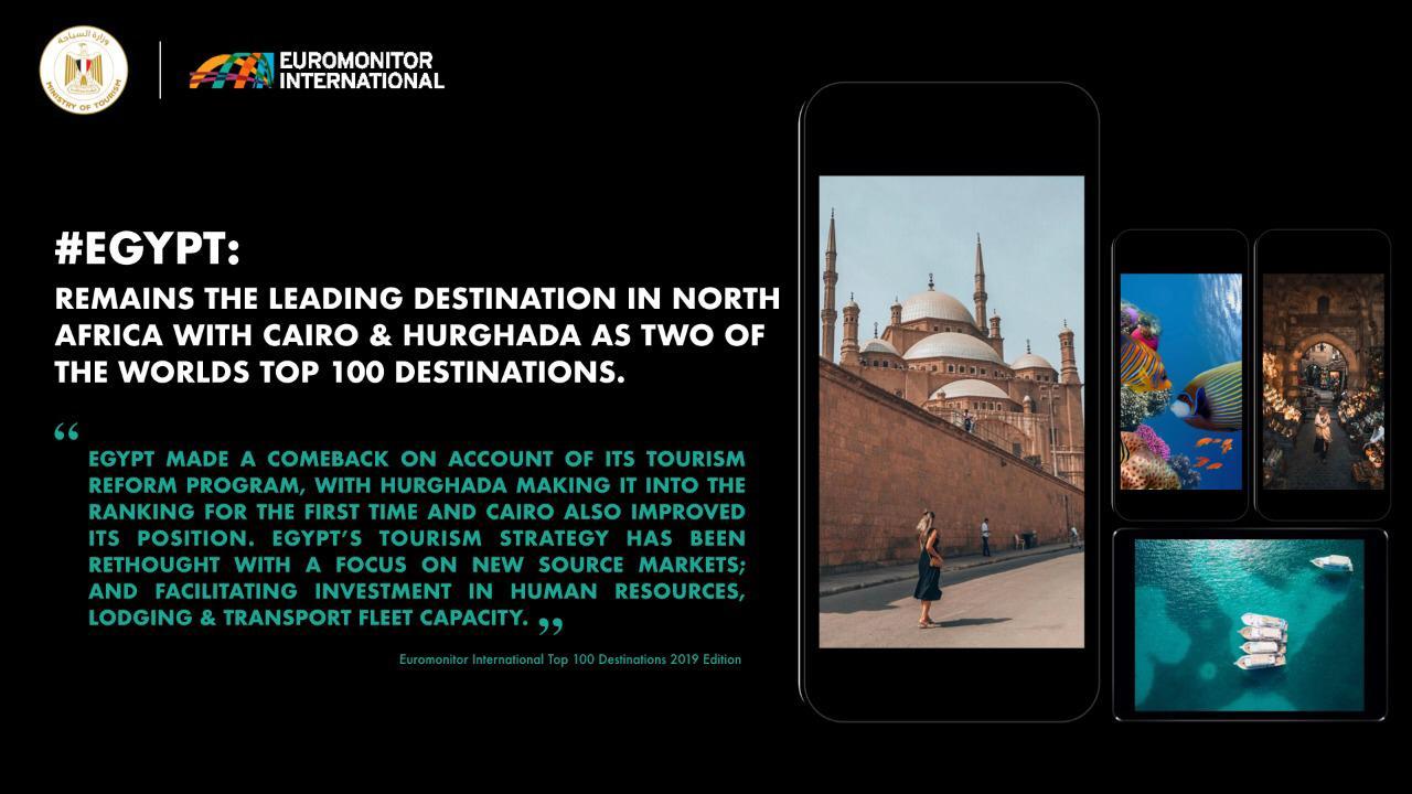 القاهرة والغردقة ضمن أفضل 100 مدينة سياحية فى العالم - جريدة المال