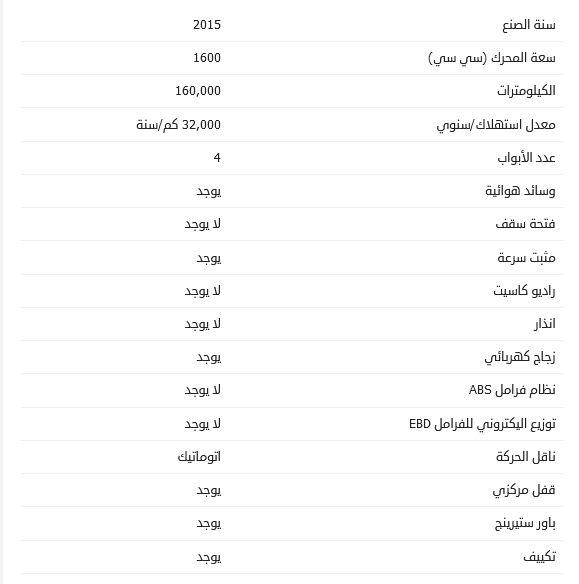 أسعار بيجو 3008 موديل 2015