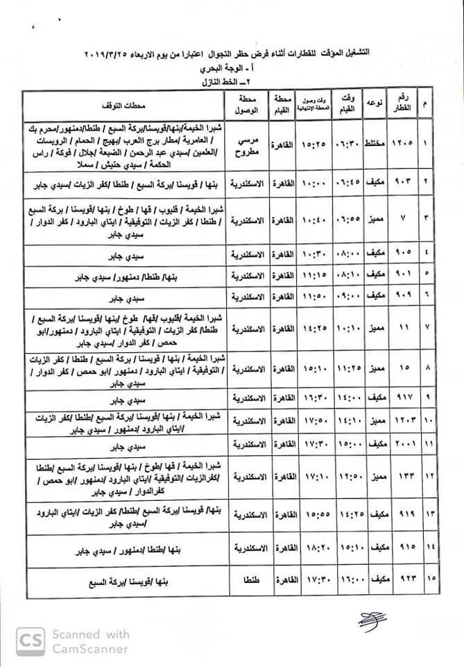 مواعيد القطارات المتجهة من القاهرة للمحافظات اليوم الجمعة 17 4 2020 جريدة المال