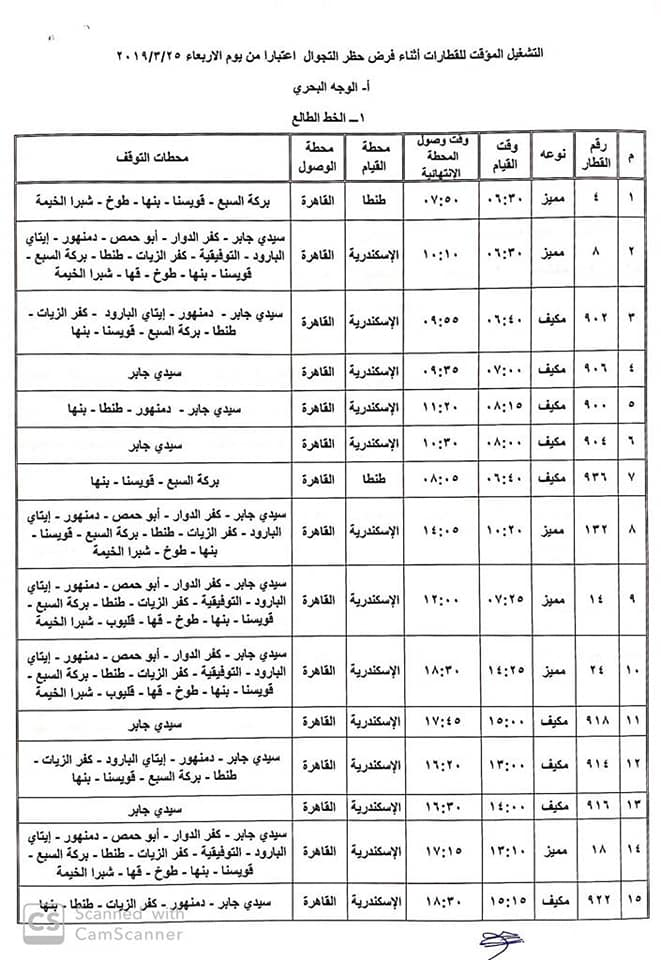 مواعيد القطارات المتجهة من القاهرة للمحافظات اليوم الأحد 19 4 2020 جريدة المال