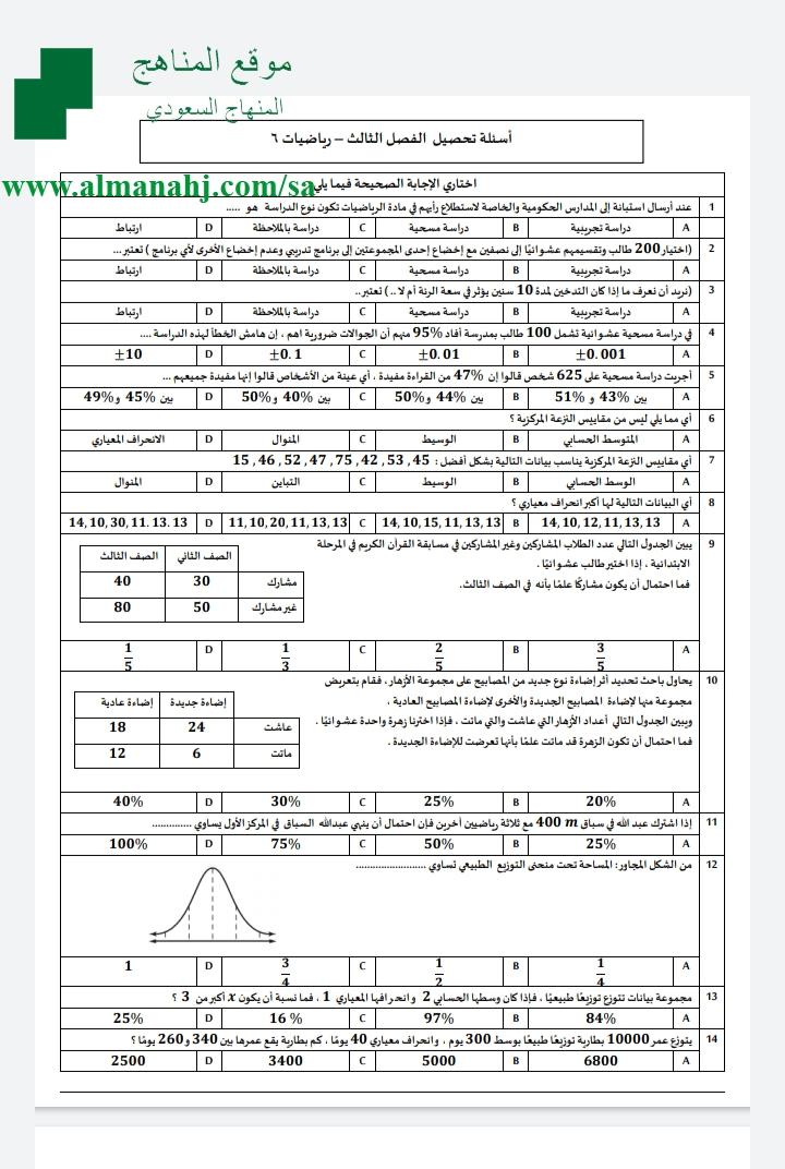 اسئلة تحصيلي رياضيات ثالث ثانوي الفصل الاول