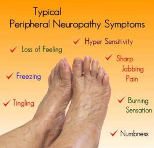 Diabetic Neuropathy Reversal Or Management Almawi Limited The