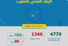 Photo of كورونا-المغرب.. 71 حالة إصابة مؤكدة جديدة
