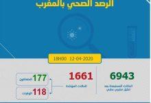 Photo of كورونا-المغرب.. ارتفاع العدد الإجمالي إلى 1661 للإصابات المؤكدة و118 حالة وفاة