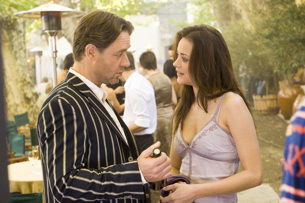 Best Wanderlust Inspiring Movie A Good Year (2006)