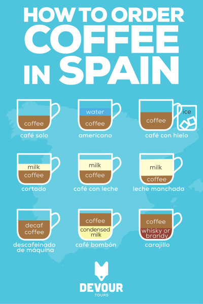 Photo credit from Devour Madrid Tours. Do you know how to order coffee in Spain?  All coffee in Spain is not created equal! With many different combinations of coffee with milk and sweeteners, it can all be very confusing.  Let's go through the various options for to order the right coffee for you. Read more on Almunecarinfo.com