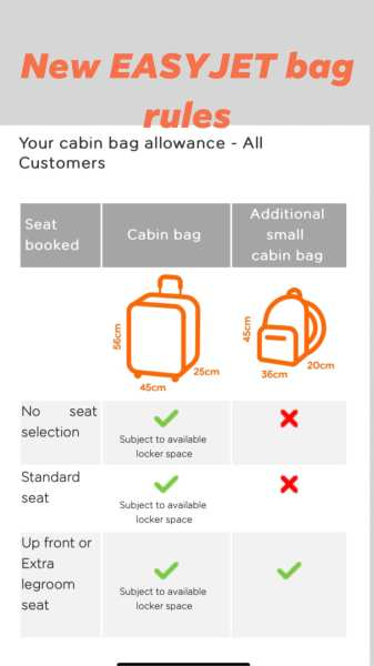 easyjet bag rules as of december 2020. the size of the travel bag in europe. The Best Carry On Luggage For Europe.  We also share with you the airline hand baggage and carry on luggage allowance.  Read more on https://almunecarinfo.com/best-carry-on-luggage-travel-europe/