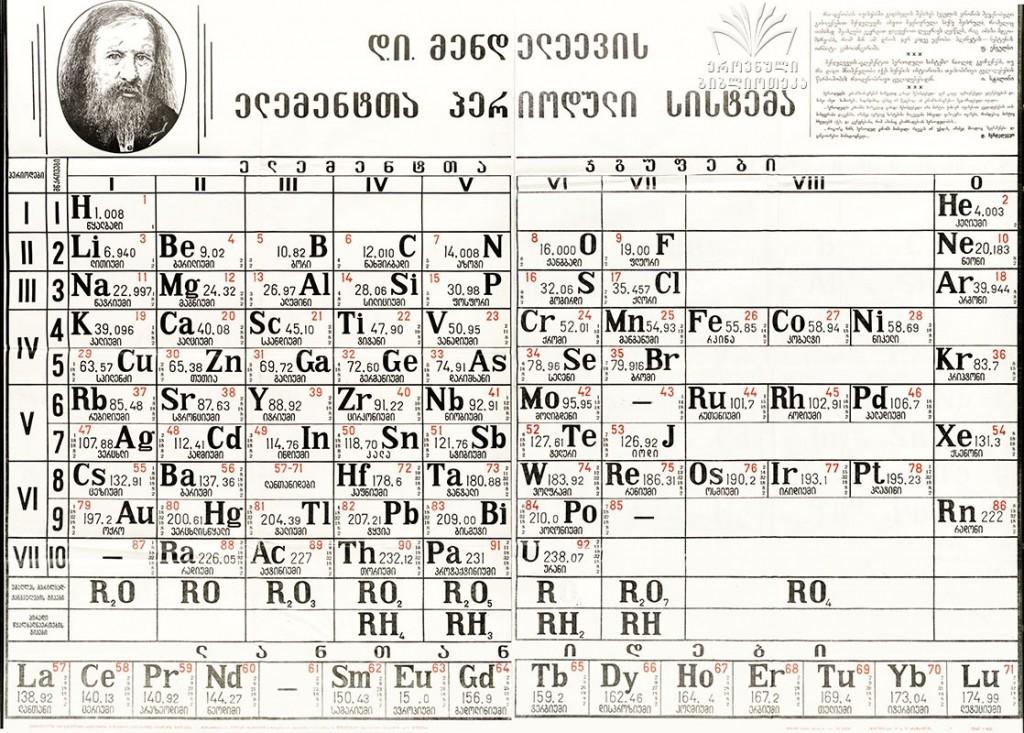 mendeleevis_elementta_perioduli_sistema_P_119