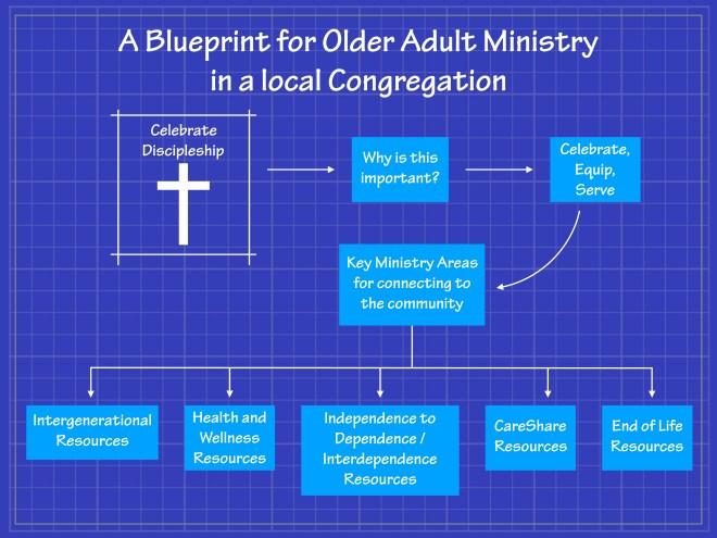 Blueprint for Older Adult Ministry image