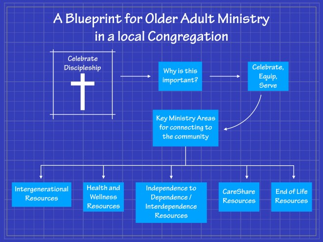 Blueprint for Older Adult Ministry image