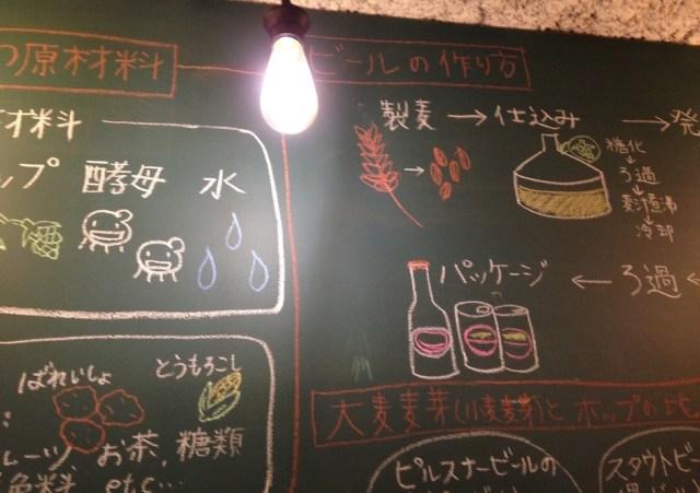 中野の居酒屋(麦酒大学・店内の黒板)