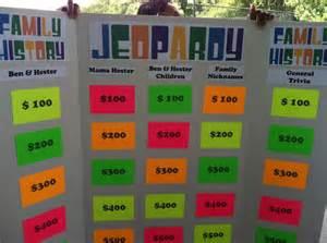 family hist jeopardy