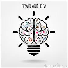 brain and ideas