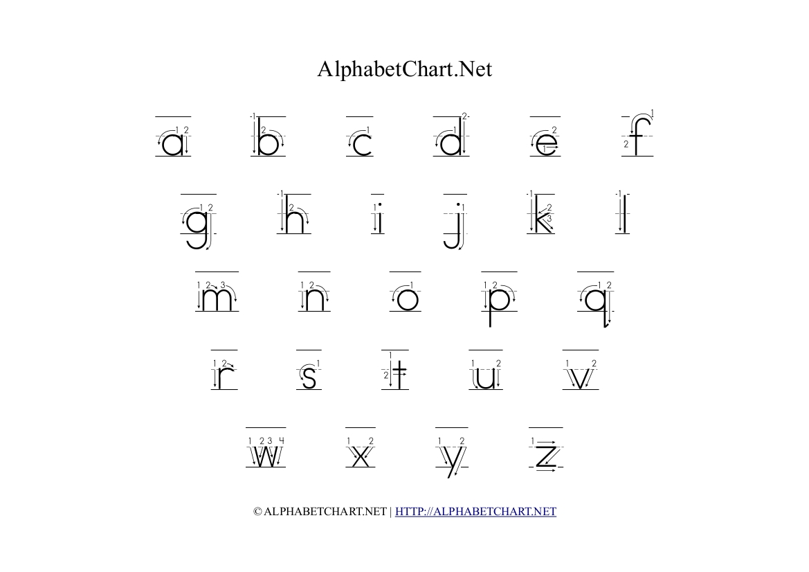 Alphabet Chart Printables For Children Download Free A4 Charts With Alphabet Letters In A4