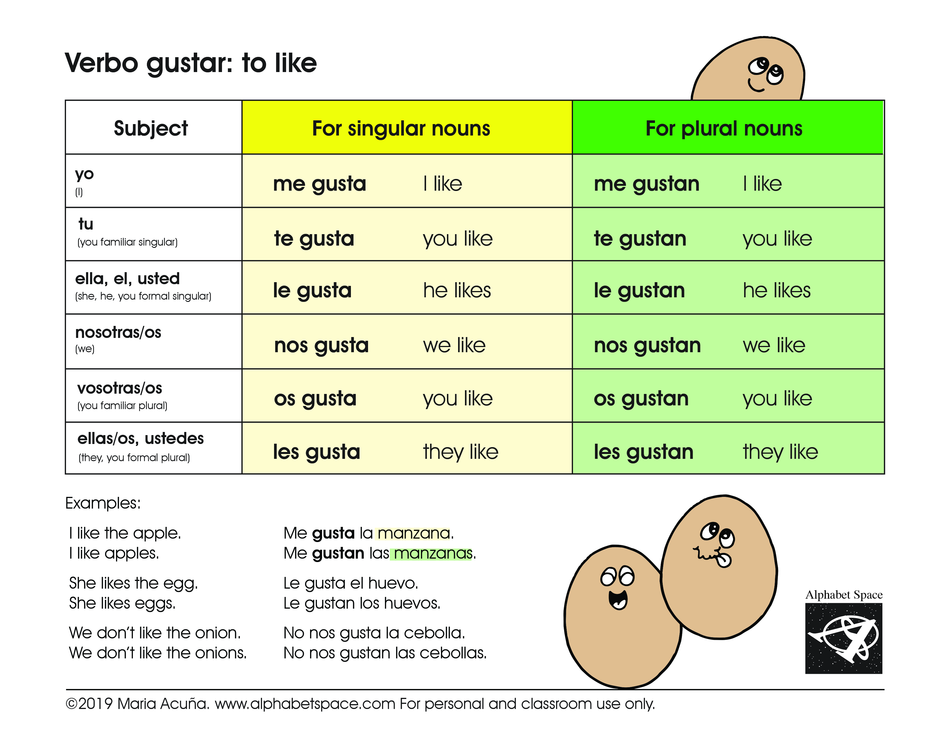 El Verbo Gustar To Like Spanish For Children