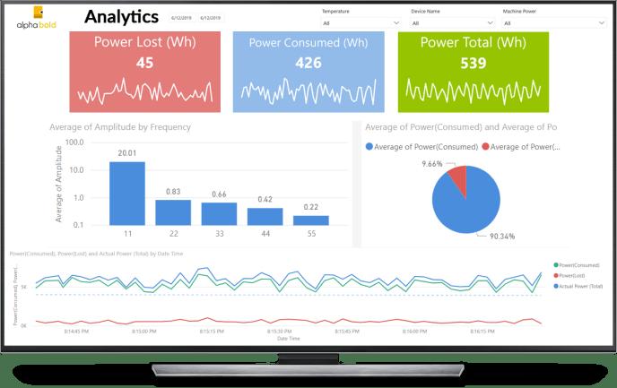 powerbi analytics for manufacturing