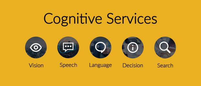cognative services