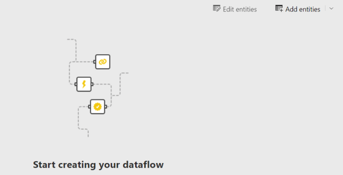 dataflows entities