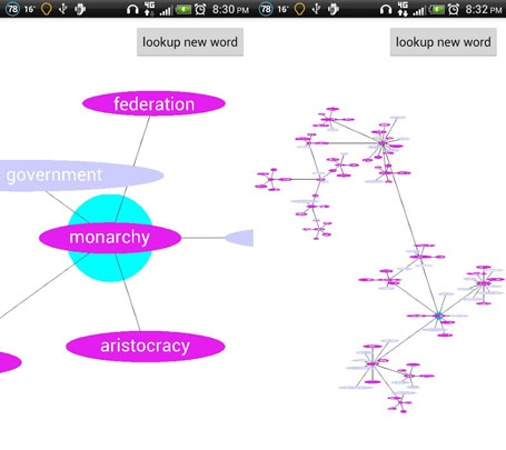 thesaurus word map synonyms   mind map style interface alphadigits