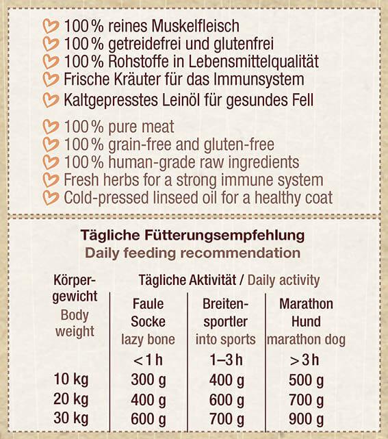 hirsch-fuetterungsempfehlung-alpha-natural