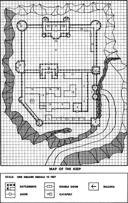 The keep on the borderlands pdf