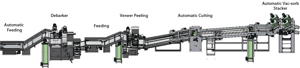 Veneer peeling production line for 4 feet (Vac-sorb)