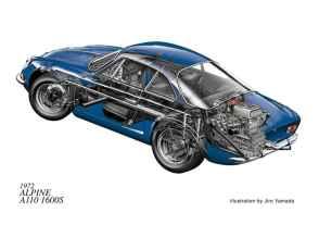 Alpine A110 Berlinette ecorche : cutaway - 2