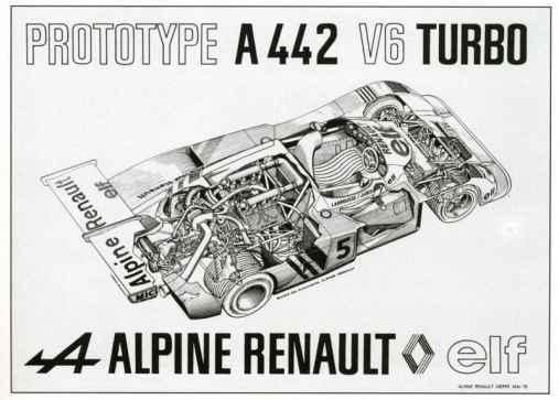Alpine A442 ecorche : cutaway