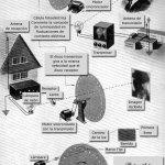 Televisiones mecánicas