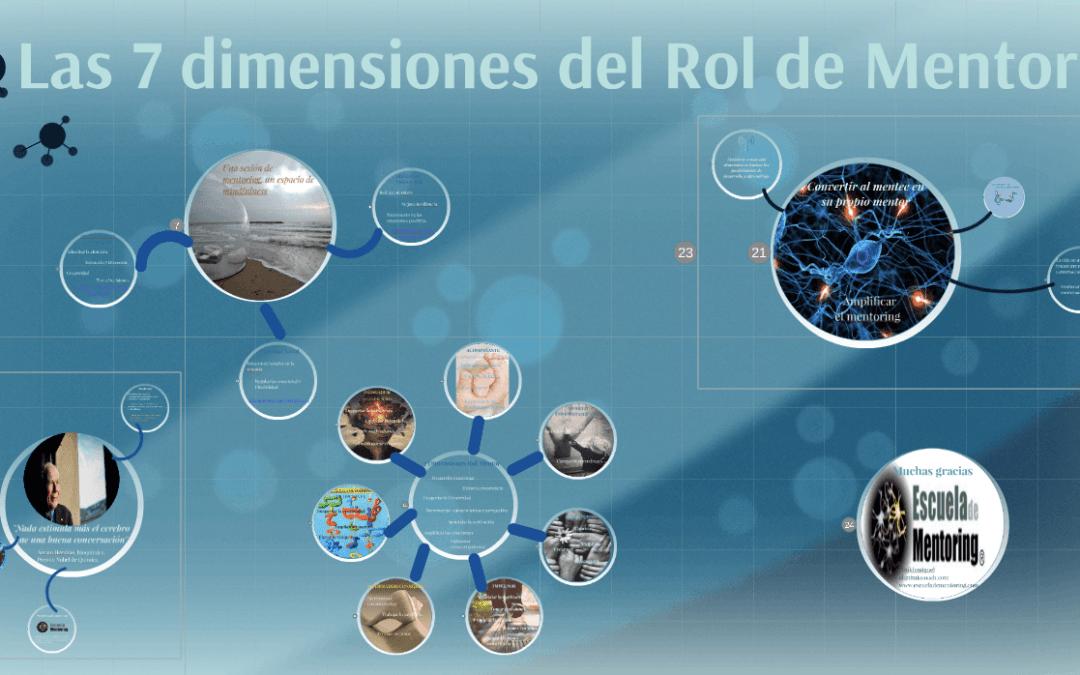 Las 7 dimensiones del rol de mentor y su impacto en el desarrollo neurocognitivo