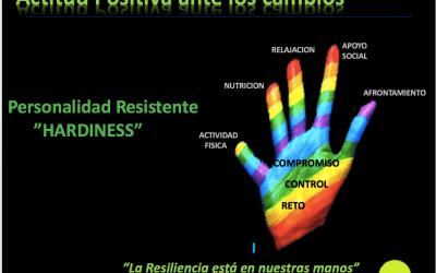 Infografía: La Resiliencia está en nuestras Manos