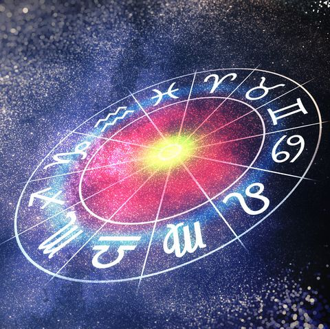 Cúspide Astrológica de Signos Zodiacales