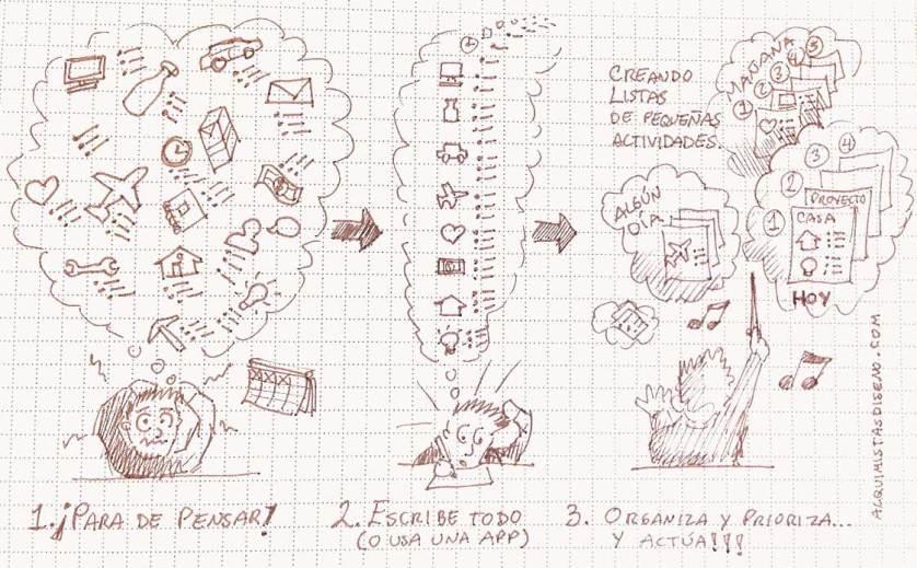 GTD para diseñadores