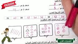 تفسير حلم عدم حضور الامتحان في المنام