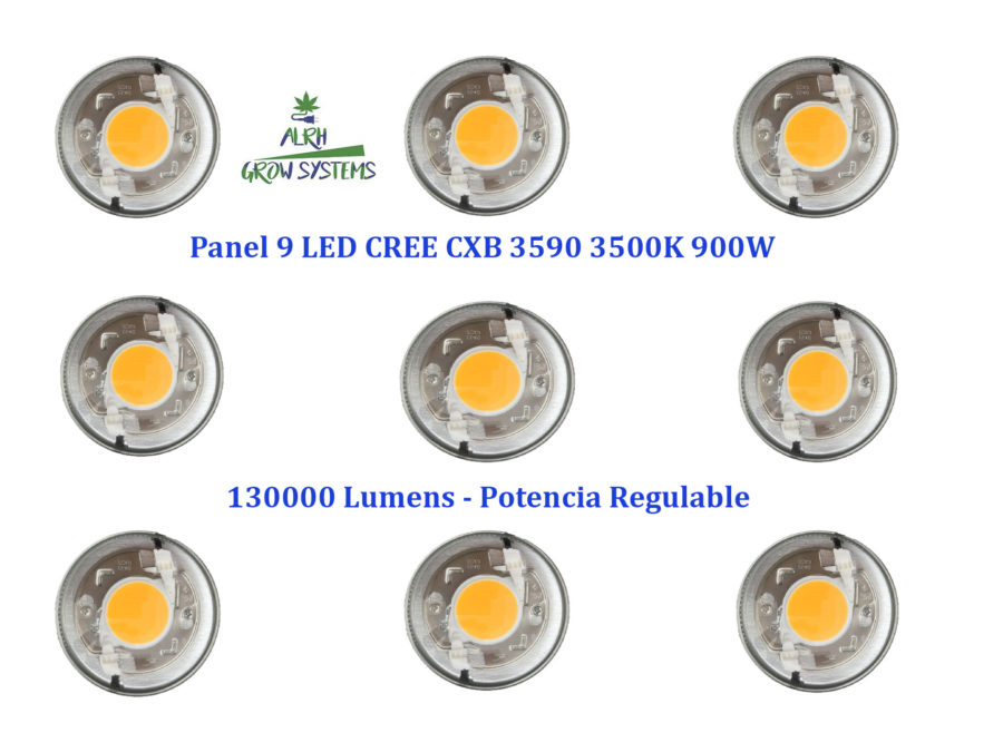 Panel LED 900W CREE CXB 3590