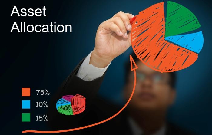 ماهو التوزيع الأمثل لإستثماراتك ما بين الأصول الاستثمارية؟