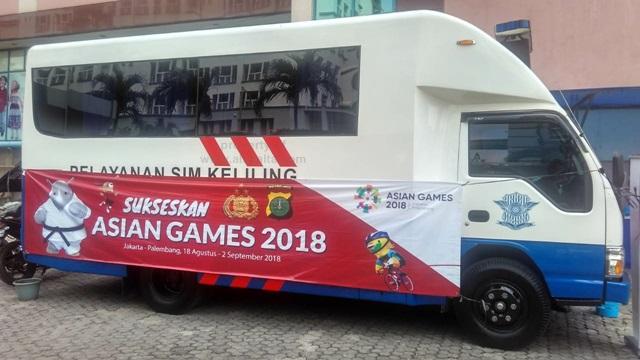 Lokasi Mobil SIM Keliling Ciputra Mall Jakarta Barat
