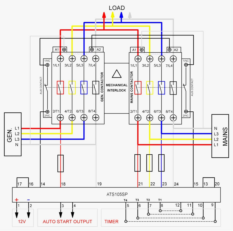 Wiring diagram of amf panel example electrical wiring diagram wiring diagram ats amf wire center u2022 rh leogallery co 220 sub panel wiring diagram wiring diagram of amf panel asfbconference2016 Gallery