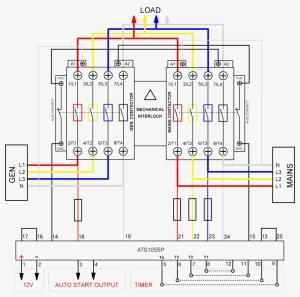 Automatic Transfer Switch (ATS)