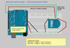Arduino Interfacing with XBEE | alselectro