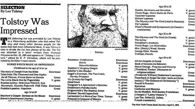Tolstoy List Books