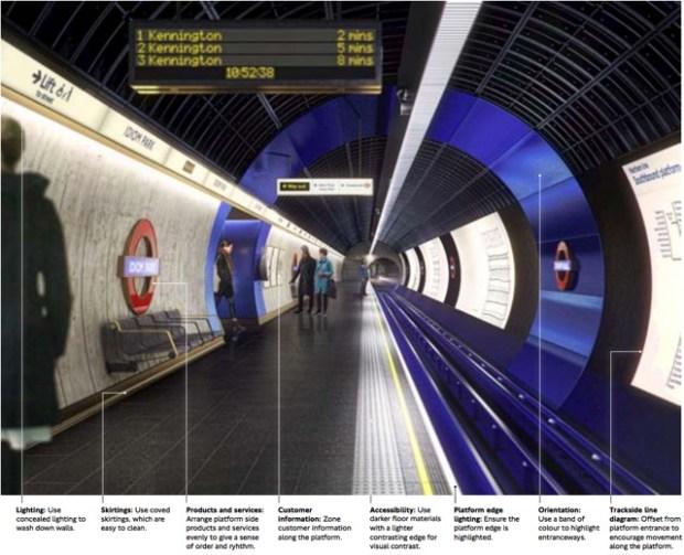 Underground Design Principles